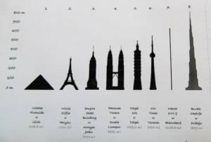 ...i trochę o najwyższych budowlach świata.